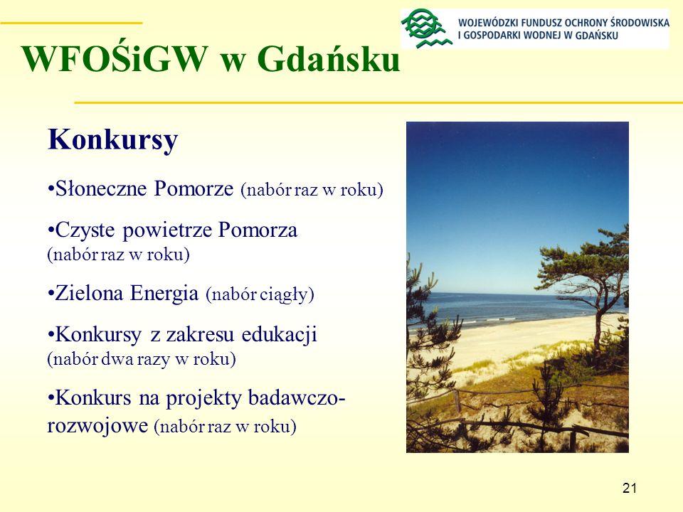 21 WFOŚiGW w Gdańsku Słoneczne Pomorze (nabór raz w roku) Czyste powietrze Pomorza (nabór raz w roku) Zielona Energia (nabór ciągły) Konkursy z zakres