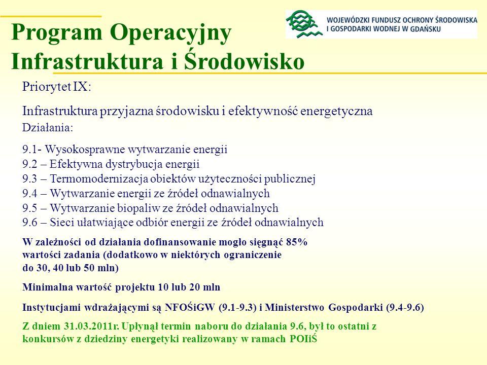 Priorytet IX: Infrastruktura przyjazna środowisku i efektywność energetyczna Działania: 9.1- Wysokosprawne wytwarzanie energii 9.2 – Efektywna dystryb
