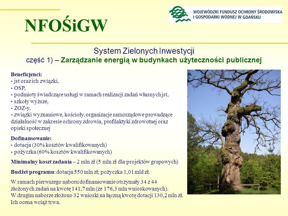 System Zielonych Inwestycji część 1) – Zarządzanie energią w budynkach użyteczności publicznej Beneficjenci: - jst oraz ich związki, - OSP, - podmioty