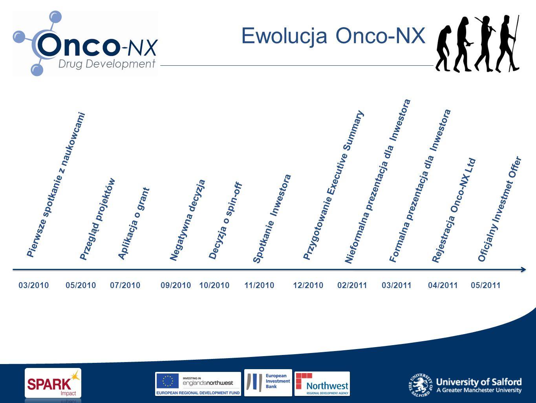 Ewolucja Onco-NX 03/2010 Przegląd projektów 05/201007/2010 Aplikacja o grant 09/2010 Negatywna decyzja 10/2010 Decyzja o spin-off 11/2010 Spotkanie Inwestora Przygotowanie Executive Summary 12/201002/2011 Nieformalna prezentacja dla Inwestora 03/2011 Formalna prezentacja dla Inwestora Rejestracja Onco-NX Ltd 04/201105/2011 Oficjalny Investmet Offer Pierwsze spotkanie z naukowcami