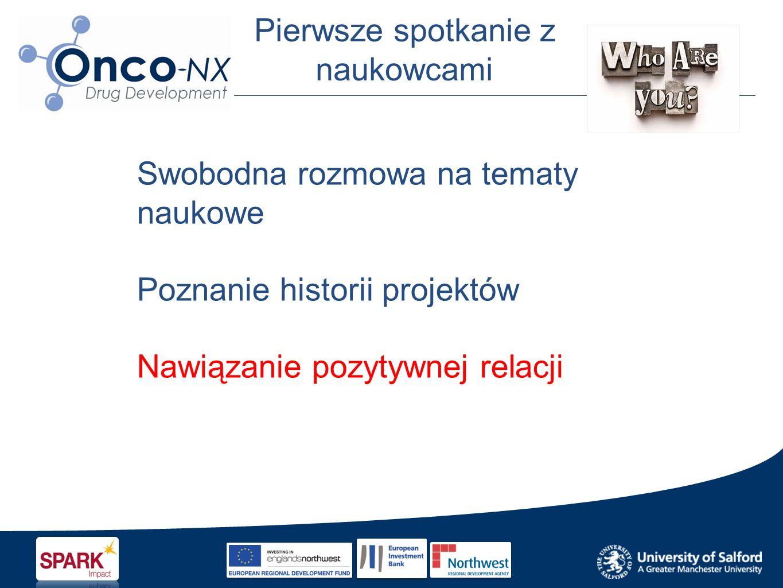 Pierwsze spotkanie z naukowcami Swobodna rozmowa na tematy naukowe Poznanie historii projektów Nawiązanie pozytywnej relacji