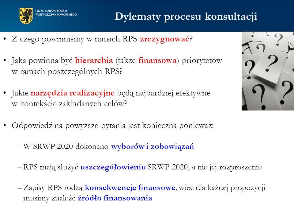 Dylematy procesu konsultacji Z czego powinniśmy w ramach RPS zrezygnować? Jaka powinna być hierarchia (także finansowa) priorytetów w ramach poszczegó