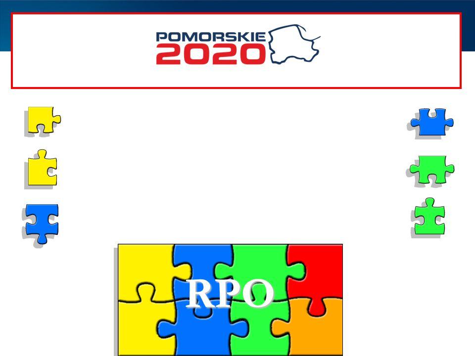 RPS Rozw ó j gospodarczy RPS Atrakcyjność turystyczna i kulturalna RPS Aktywność zawodowa i społeczna RPS Ochrona zdrowia RPS Transport RPS Energetyka