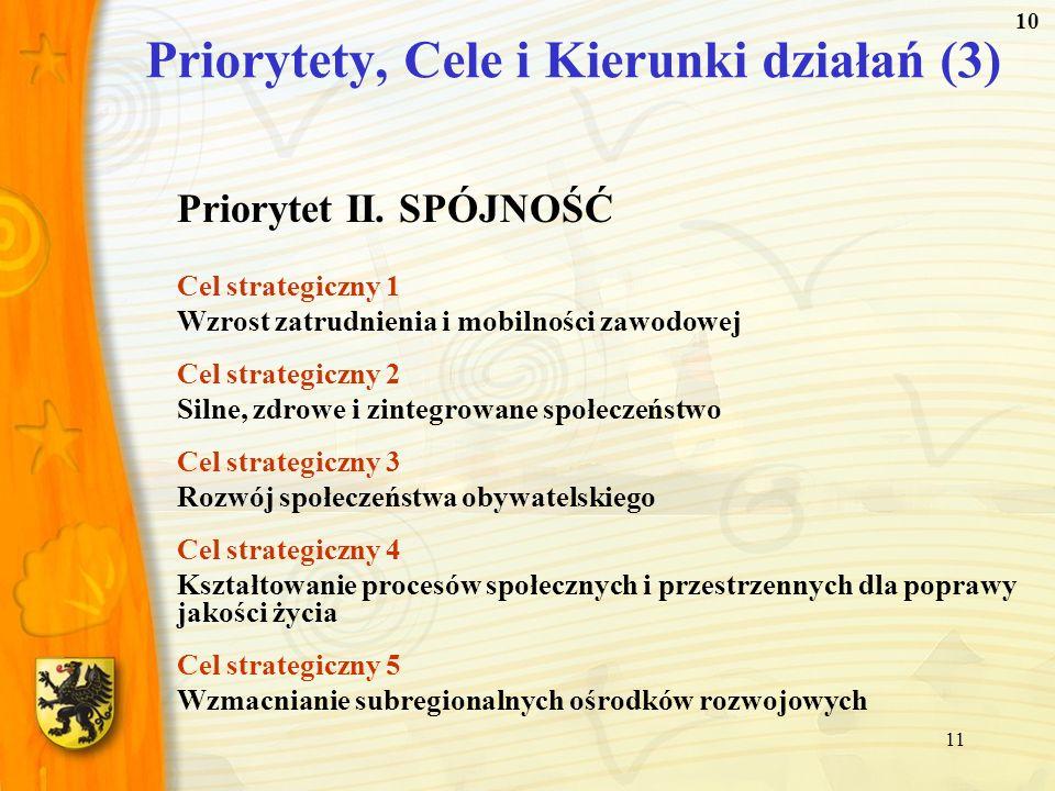 11 Priorytety, Cele i Kierunki działań (3) Priorytet II. SPÓJNOŚĆ Cel strategiczny 1 Wzrost zatrudnienia i mobilności zawodowej Cel strategiczny 2 Sil
