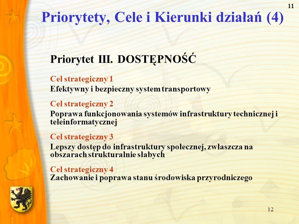 12 Priorytety, Cele i Kierunki działań (4) Priorytet III. DOSTĘPNOŚĆ Cel strategiczny 1 Efektywny i bezpieczny system transportowy Cel strategiczny 2