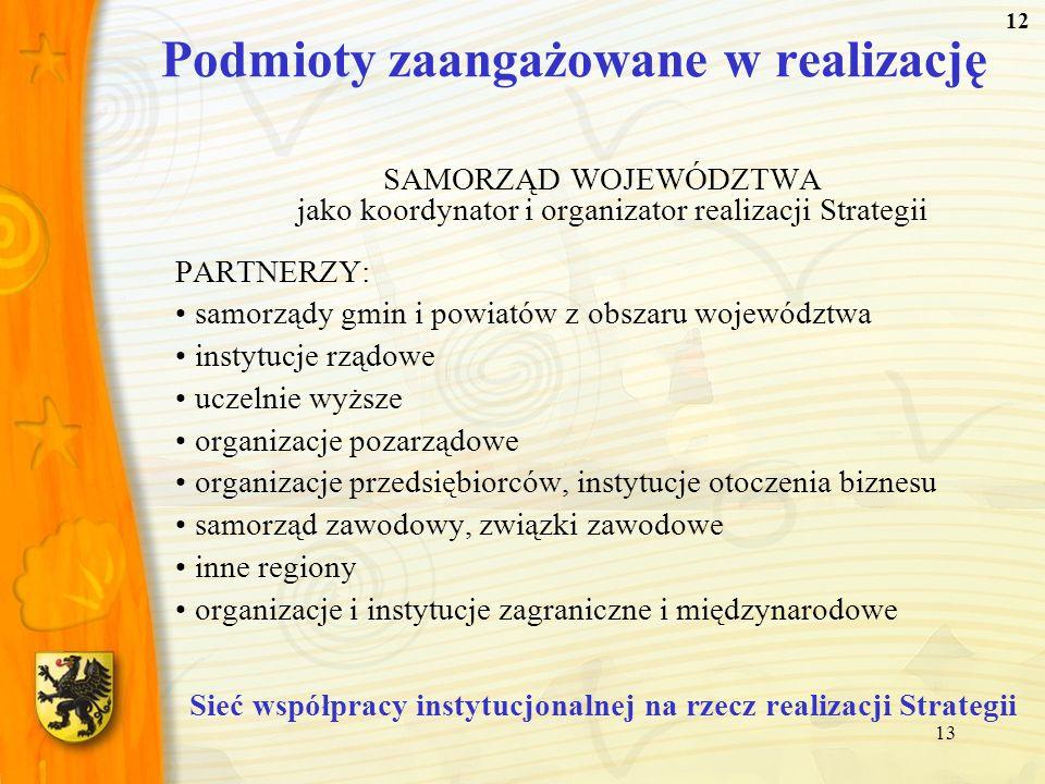 13 Podmioty zaangażowane w realizację SAMORZĄD WOJEWÓDZTWA jako koordynator i organizator realizacji Strategii PARTNERZY: samorządy gmin i powiatów z