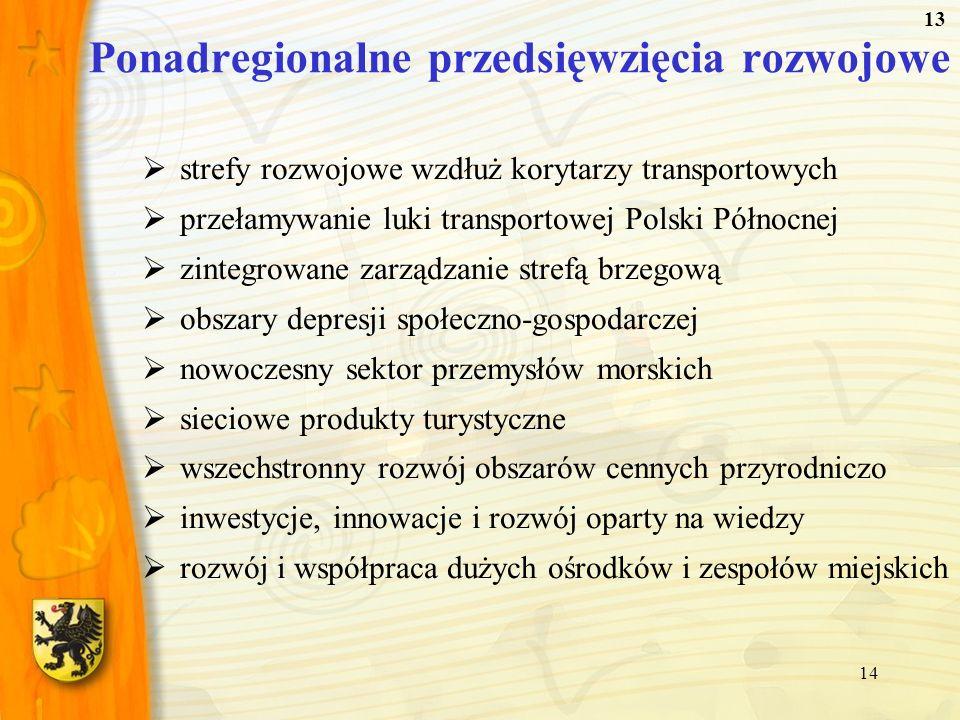 14 strefy rozwojowe wzdłuż korytarzy transportowych przełamywanie luki transportowej Polski Północnej zintegrowane zarządzanie strefą brzegową obszary
