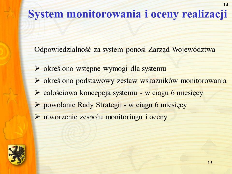 15 Odpowiedzialność za system ponosi Zarząd Województwa określono wstępne wymogi dla systemu określono podstawowy zestaw wskaźników monitorowania cało