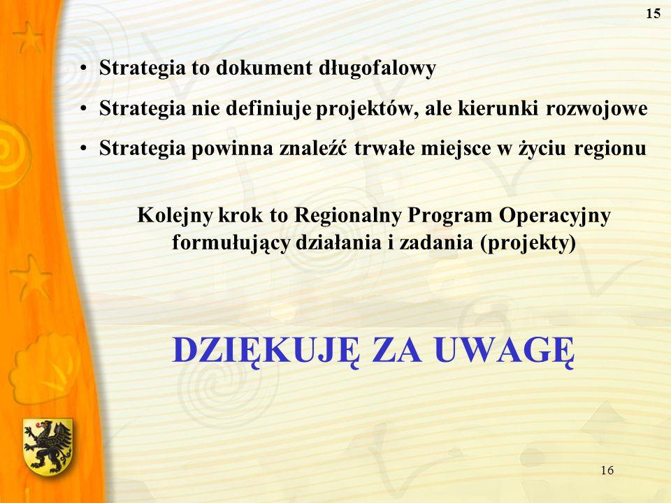 16 Strategia to dokument długofalowy Strategia nie definiuje projektów, ale kierunki rozwojowe Strategia powinna znaleźć trwałe miejsce w życiu region