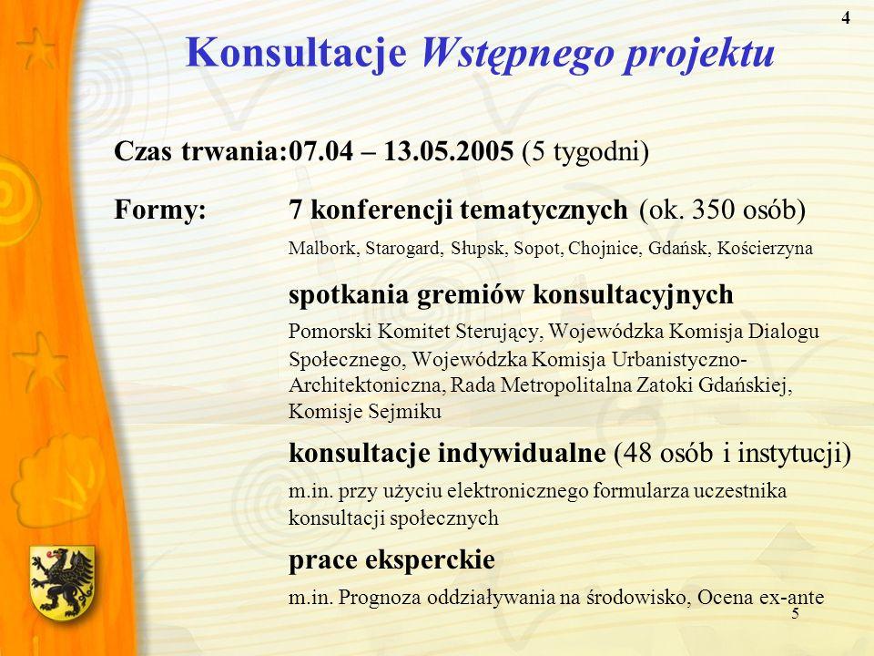 5 Konsultacje Wstępnego projektu Czas trwania:07.04 – 13.05.2005 (5 tygodni) Formy:7 konferencji tematycznych (ok. 350 osób) Malbork, Starogard, Słups