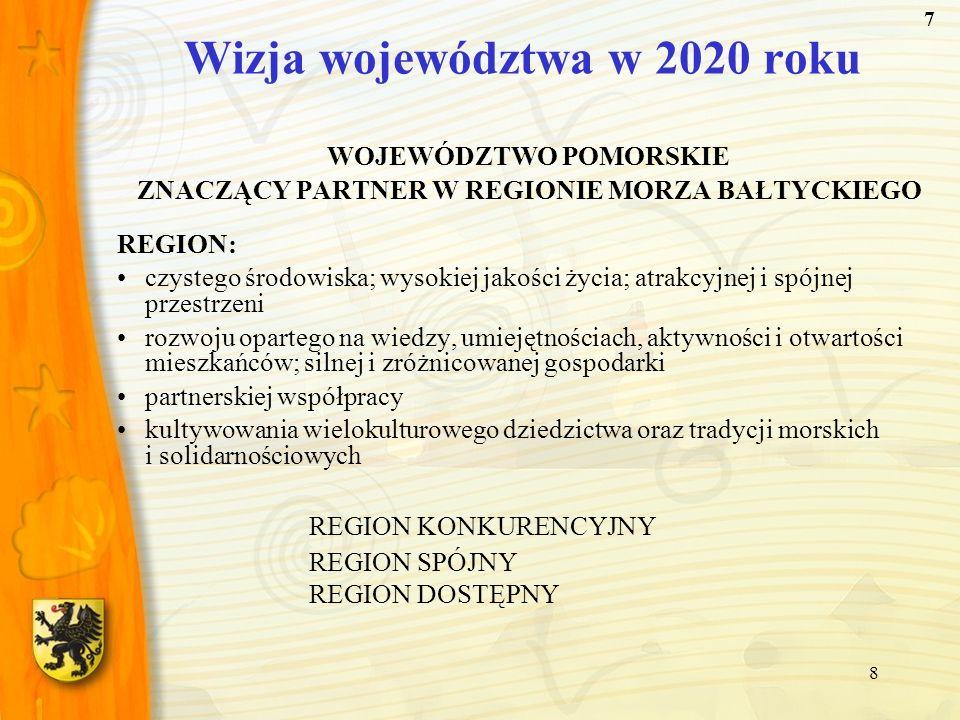 8 Wizja województwa w 2020 roku WOJEWÓDZTWO POMORSKIE ZNACZĄCY PARTNER W REGIONIE MORZA BAŁTYCKIEGO REGION: czystego środowiska; wysokiej jakości życi