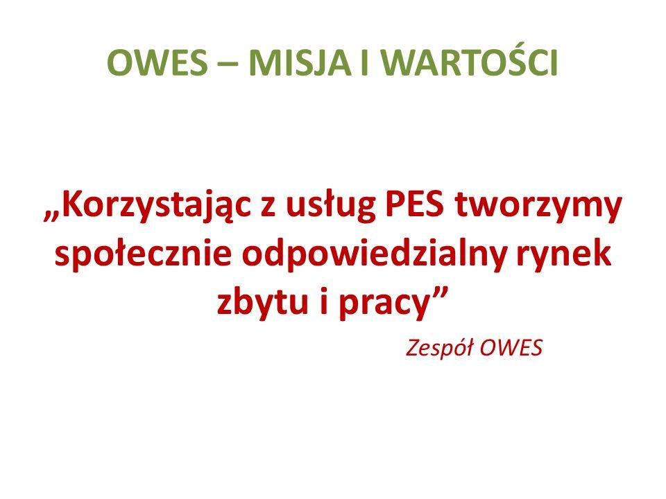 OWES – MISJA I WARTOŚCI Korzystając z usług PES tworzymy społecznie odpowiedzialny rynek zbytu i pracy Zespół OWES