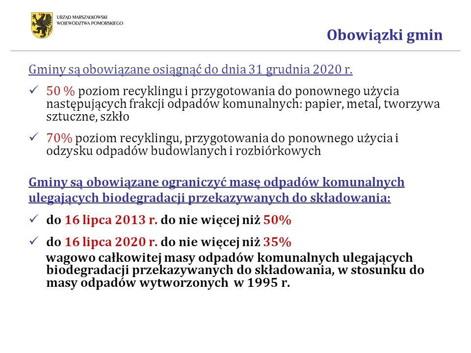 Obowiązki gmin Gminy są obowiązane osiągnąć do dnia 31 grudnia 2020 r.
