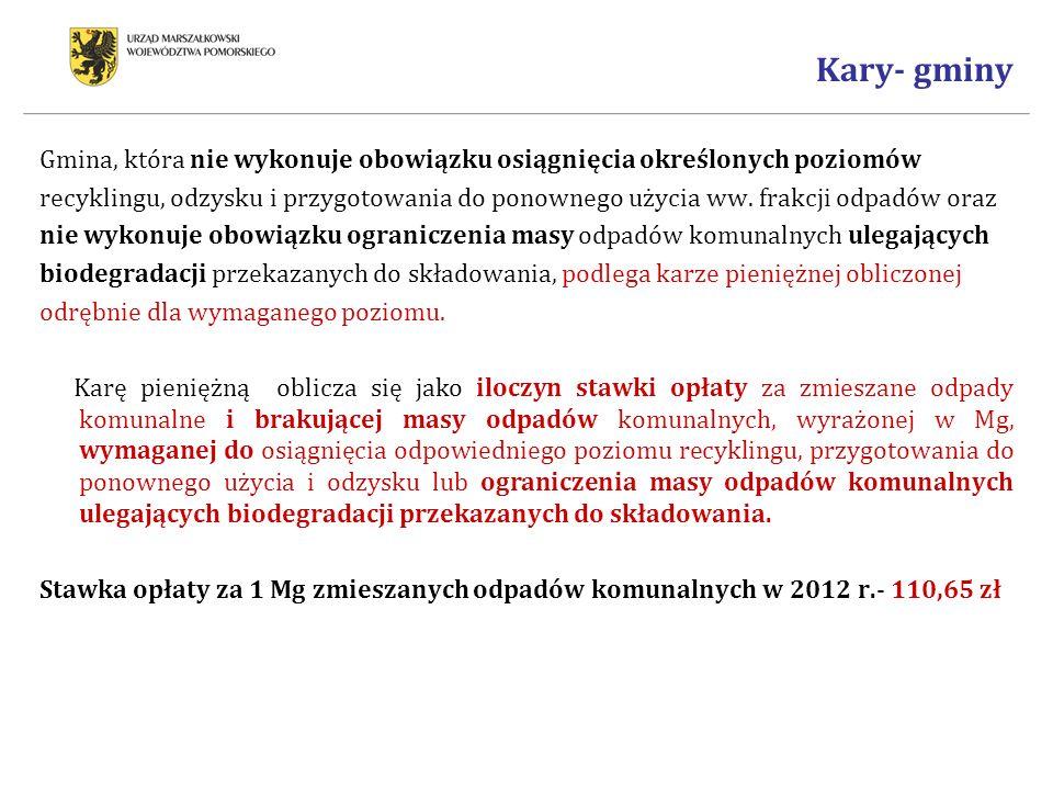 Kary- gminy Gmina, która nie wykonuje obowiązku osiągnięcia określonych poziomów recyklingu, odzysku i przygotowania do ponownego użycia ww.