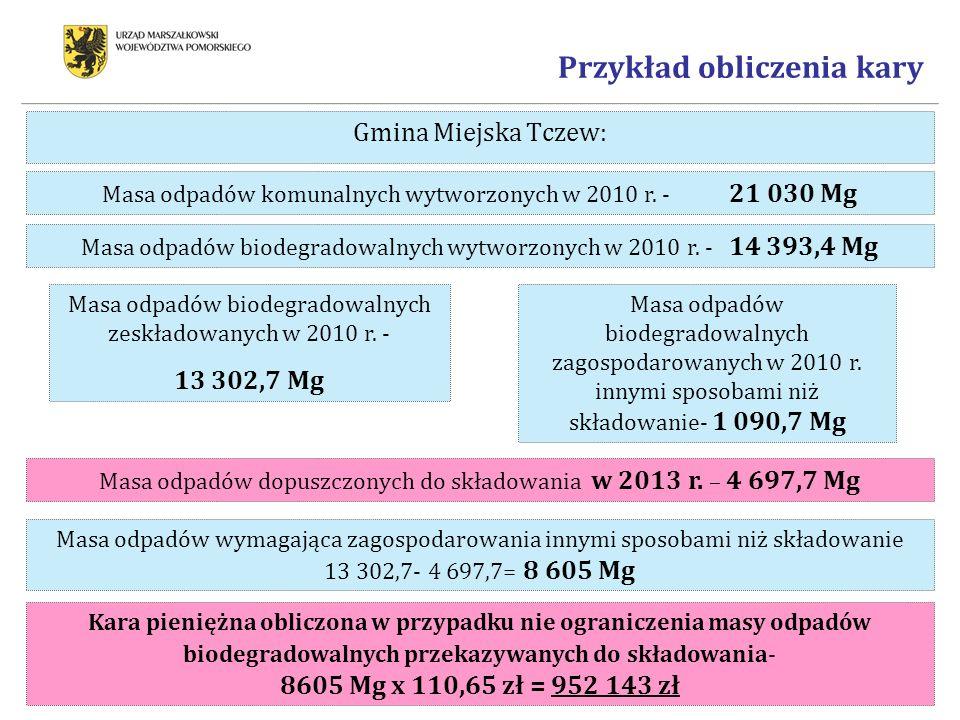 Przykład obliczenia kary Gmina Miejska Tczew: Masa odpadów komunalnych wytworzonych w 2010 r.