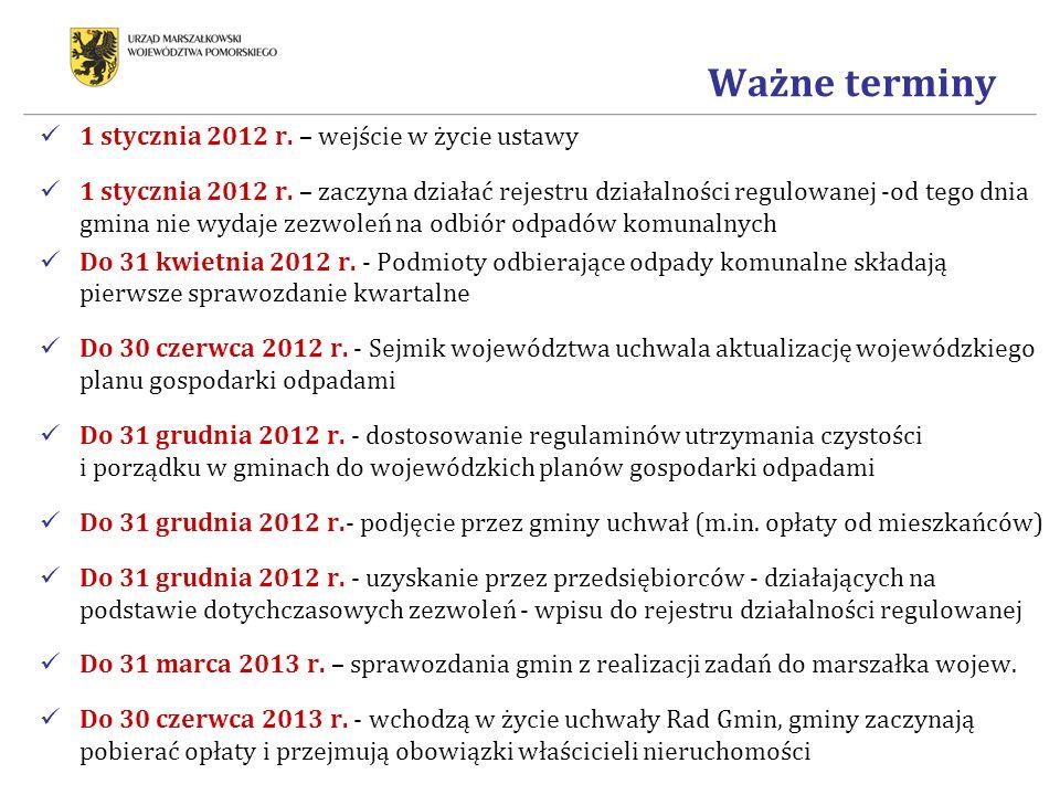 Ważne terminy 1 stycznia 2012 r.– wejście w życie ustawy 1 stycznia 2012 r.