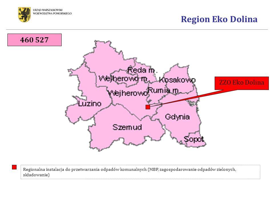 Region Eko Dolina ZZO Eko Dolina Regionalna instalacja do przetwarzania odpadów komunalnych (MBP, zagospodarowanie odpadów zielonych, składowanie) 460 527