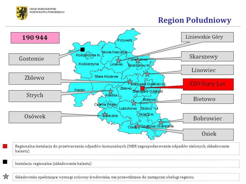 Region Południowy Osówek Skarszewy Bietowo Liniewskie Góry Bobrowiec Osiek Gostomie Zblewo ZZO Stary Las Strych Instalacja regionalna (składowanie balastu) Regionalna instalacja do przetwarzania odpadów komunalnych (MBP, zagospodarowanie odpadów zielonych, składowanie balastu) Linowiec Składowisko spełniające wymogi ochrony środowiska, nie przewidziane do zastępczej obsługi regionu 190 944