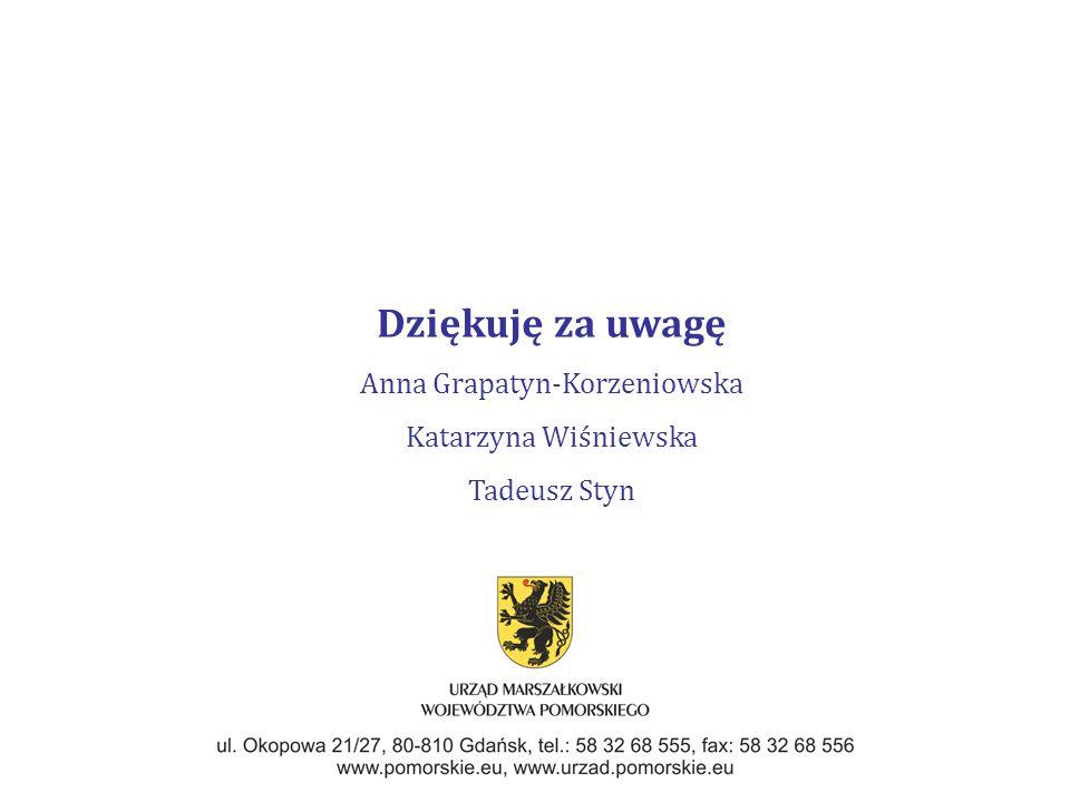Dziękuję za uwagę Anna Grapatyn-Korzeniowska Katarzyna Wiśniewska Tadeusz Styn