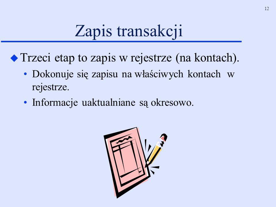 12 Zapis transakcji u Trzeci etap to zapis w rejestrze (na kontach). Dokonuje się zapisu na właściwych kontach w rejestrze. Informacje uaktualniane są