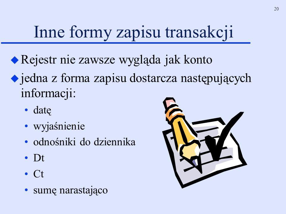 20 Inne formy zapisu transakcji u Rejestr nie zawsze wygląda jak konto u jedna z forma zapisu dostarcza następujących informacji: datę wyjaśnienie odn