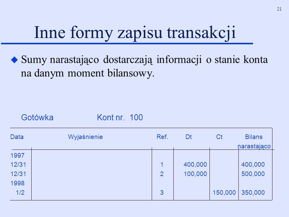 21 Inne formy zapisu transakcji u Sumy narastająco dostarczają informacji o stanie konta na danym moment bilansowy. GotówkaKont nr. 100 DataWyjaśnieni