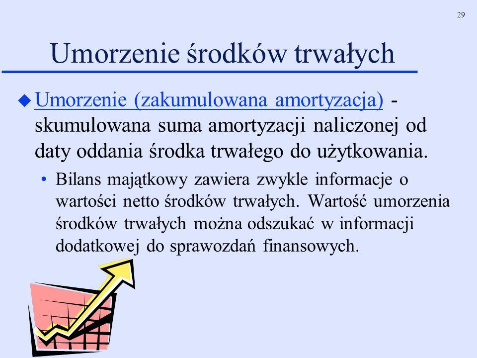 29 Umorzenie środków trwałych u Umorzenie (zakumulowana amortyzacja) - skumulowana suma amortyzacji naliczonej od daty oddania środka trwałego do użyt