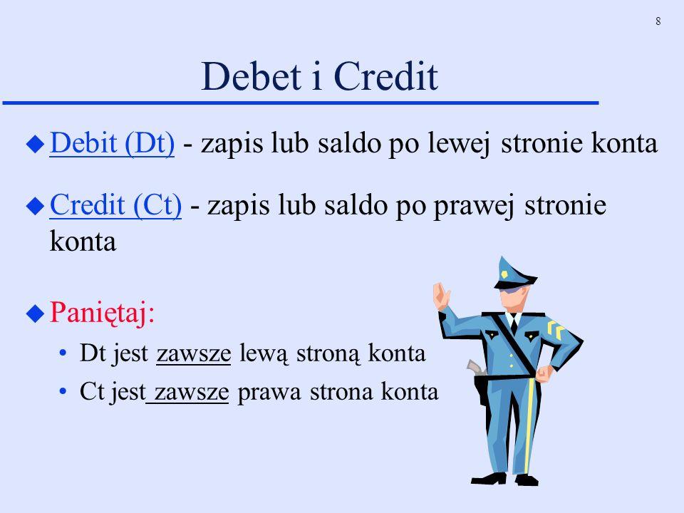 8 Debet i Credit u Debit (Dt) - zapis lub saldo po lewej stronie konta u Credit (Ct) - zapis lub saldo po prawej stronie konta u Paniętaj: Dt jest zaw