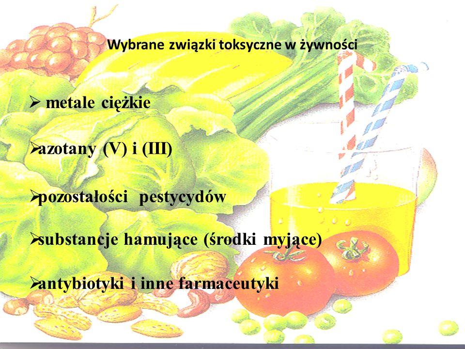 Wybrane związki toksyczne w żywności metale ciężkie azotany (V) i (III) pozostałości pestycydów substancje hamujące (środki myjące) antybiotyki i inne