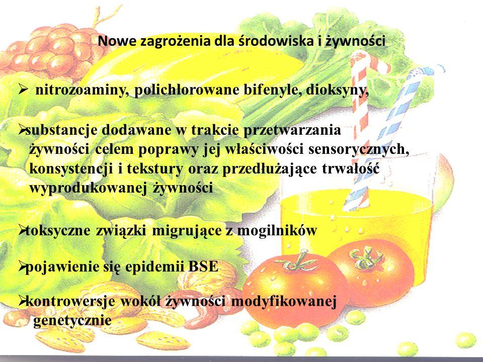Nowe zagrożenia dla środowiska i żywności nitrozoaminy, polichlorowane bifenyle, dioksyny, substancje dodawane w trakcie przetwarzania żywności celem