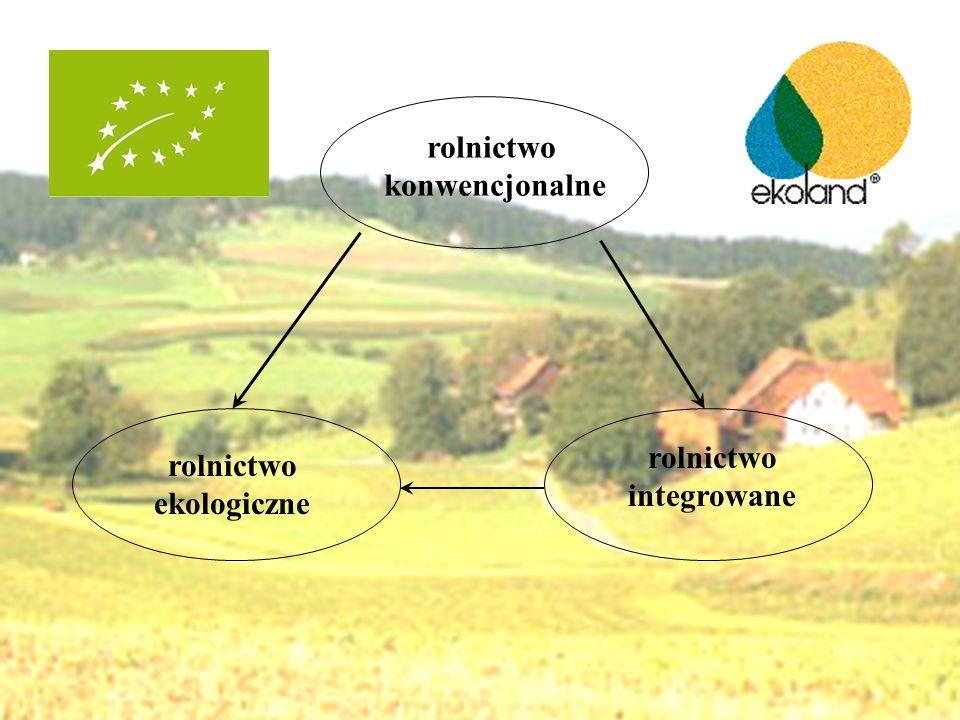 rolnictwo konwencjonalne rolnictwo ekologiczne rolnictwo integrowane