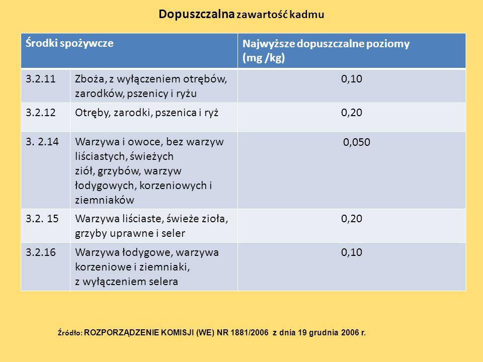 Dopuszczalna zawartość kadmu Środki spożywczeNajwyższe dopuszczalne poziomy (mg /kg) 3.2.11Zboża, z wyłączeniem otrębów, zarodków, pszenicy i ryżu 0,1