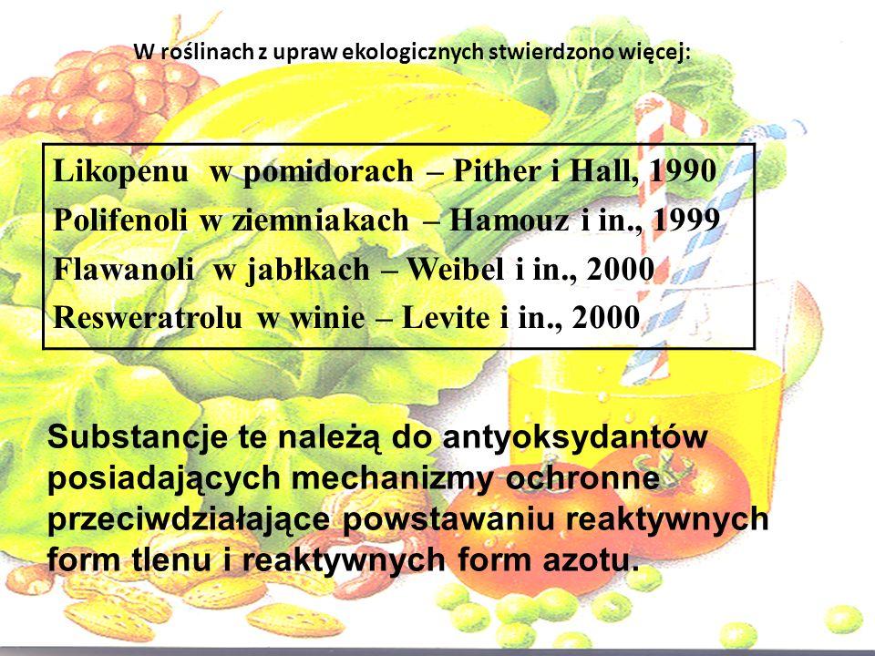 W roślinach z upraw ekologicznych stwierdzono więcej: Likopenu w pomidorach – Pither i Hall, 1990 Polifenoli w ziemniakach – Hamouz i in., 1999 Flawan