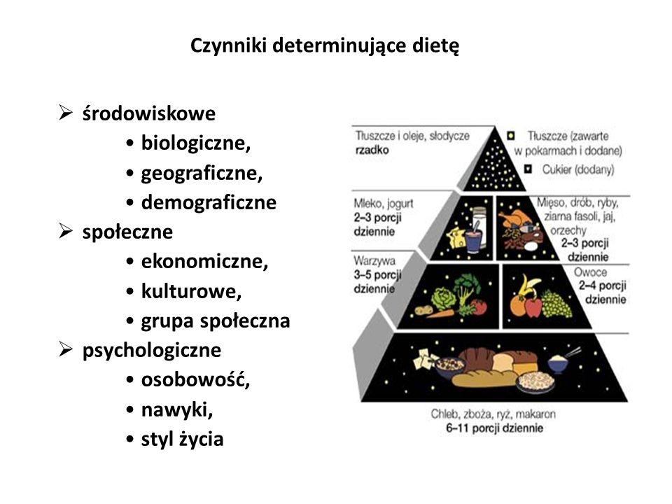 Czynniki determinujące dietę środowiskowe biologiczne, geograficzne, demograficzne społeczne ekonomiczne, kulturowe, grupa społeczna psychologiczne os