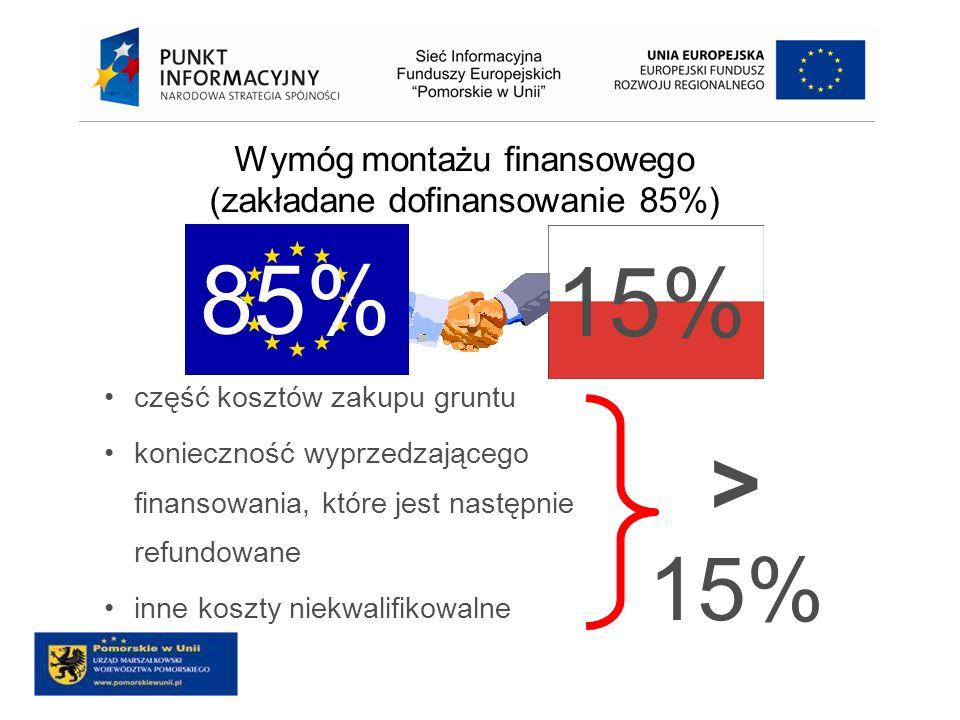Wymóg montażu finansowego (zakładane dofinansowanie 85%) część kosztów zakupu gruntu konieczność wyprzedzającego finansowania, które jest następnie re