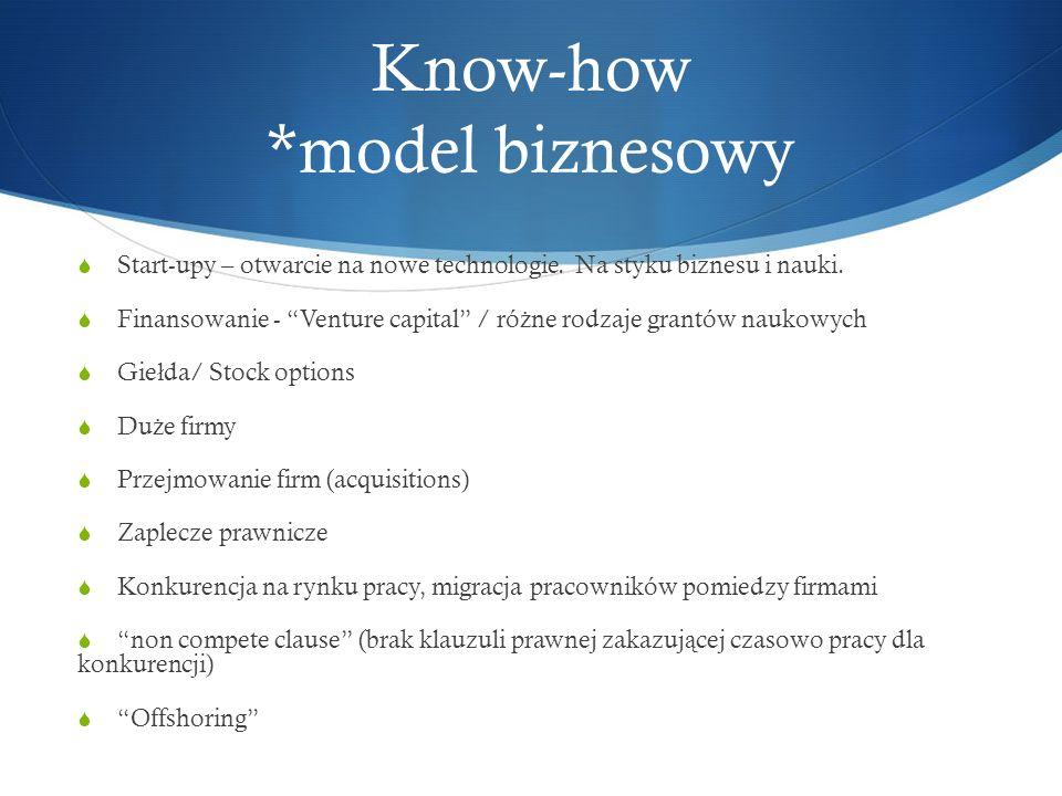Know-how *model biznesowy Start-upy – otwarcie na nowe technologie. Na styku biznesu i nauki. Finansowanie - Venture capital / ró ż ne rodzaje grantów