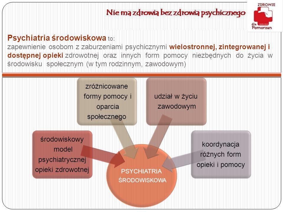 Psychiatria środowiskowa to: zapewnienie osobom z zaburzeniami psychicznymi wielostronnej, zintegrowanej i dostępnej opieki zdrowotnej oraz innych for