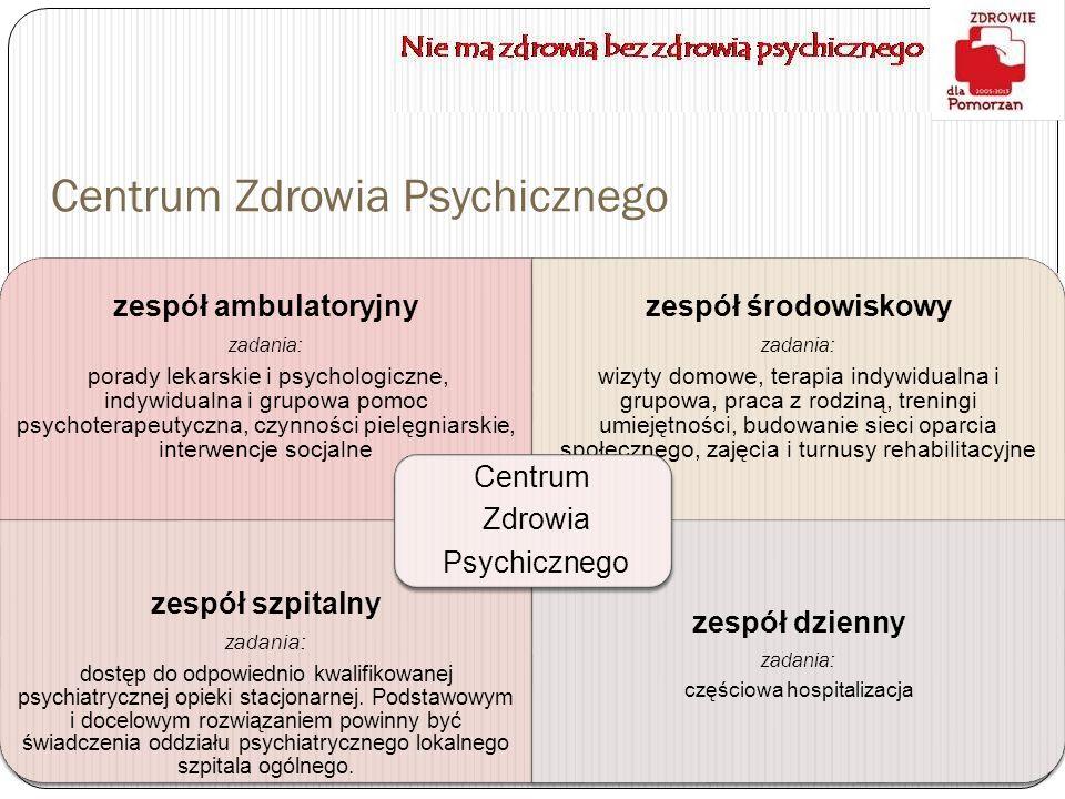 Centrum Zdrowia Psychicznego zespół ambulatoryjny zadania: porady lekarskie i psychologiczne, indywidualna i grupowa pomoc psychoterapeutyczna, czynno