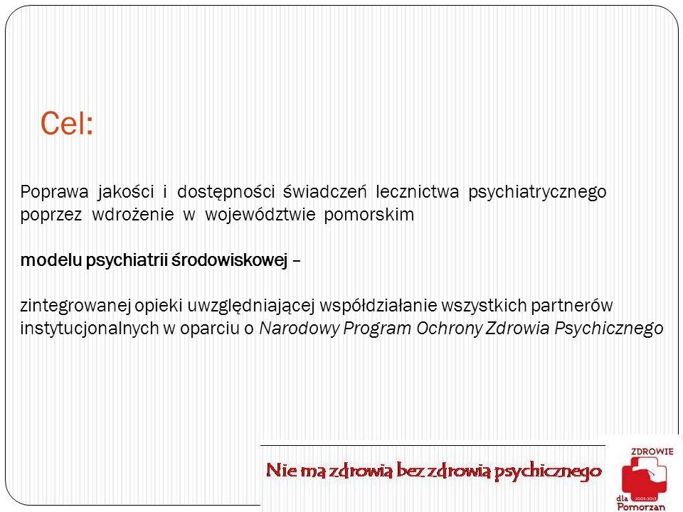 Cel: Poprawa jakości i dostępności świadczeń lecznictwa psychiatrycznego poprzez wdrożenie w województwie pomorskim modelu psychiatrii środowiskowej –