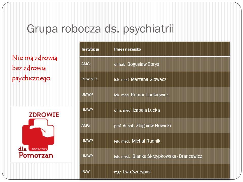 Grupa robocza ds. psychiatrii Nie ma zdrowia bez zdrowia psychicznego
