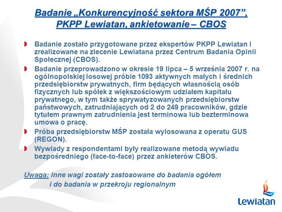 Badanie Konkurencyjność sektora MŚP 2007, PKPP Lewiatan, ankietowanie – CBOS Badanie zostało przygotowane przez ekspertów PKPP Lewiatan i zrealizowane