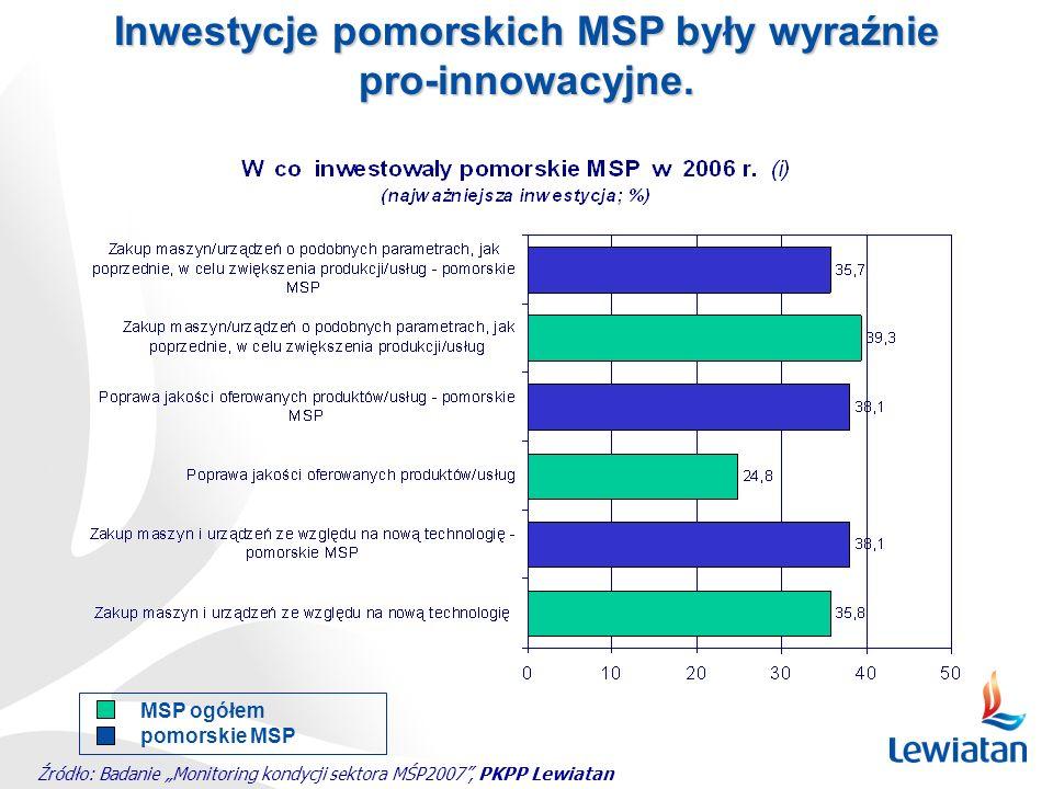 Źródło: Badanie Monitoring kondycji sektora MŚP2007, PKPP Lewiatan Inwestycje pomorskich MSP były wyraźnie pro-innowacyjne. MSP ogółem pomorskie MSP