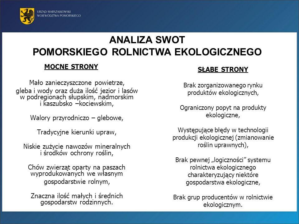 SŁABE STRONY Brak zorganizowanego rynku produktów ekologicznych, Ograniczony popyt na produkty ekologiczne, Występujące błędy w technologii produkcji