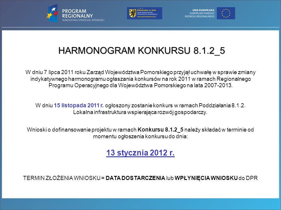 HARMONOGRAM KONKURSU 8.1.2_5 W dniu 15 listopada 2011 r. ogłoszony zostanie konkurs w ramach Poddziałania 8.1.2. Lokalna infrastruktura wspierająca ro