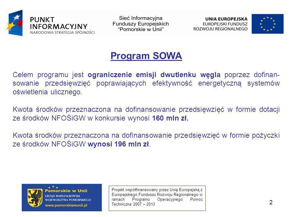 Projekt współfinansowany przez Unię Europejską z Europejskiego Funduszu Rozwoju Regionalnego w ramach Programu Operacyjnego Pomoc Techniczna 2007 – 2013 3 Dofinansowanie w I konkursie udzielane będzie w formie dotacji do 45% kosztów kwalifikowanych przedsięwzięcia.