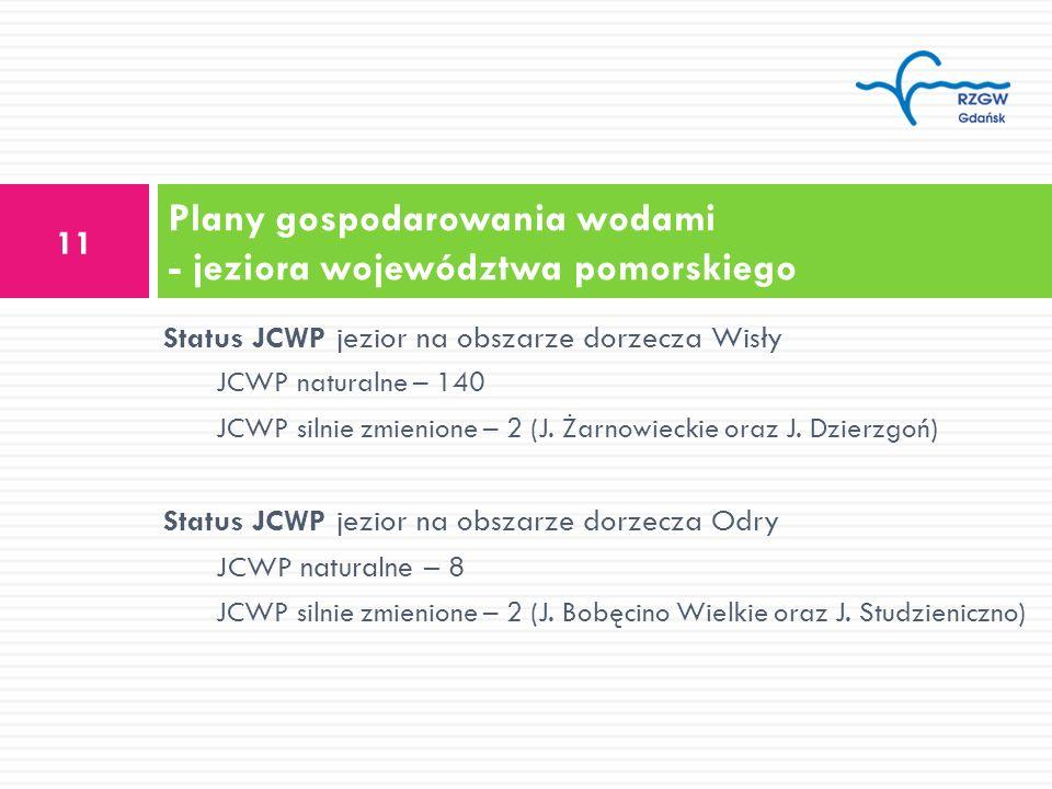 Status JCWP jezior na obszarze dorzecza Wisły JCWP naturalne – 140 JCWP silnie zmienione – 2 (J. Żarnowieckie oraz J. Dzierzgoń) Status JCWP jezior na