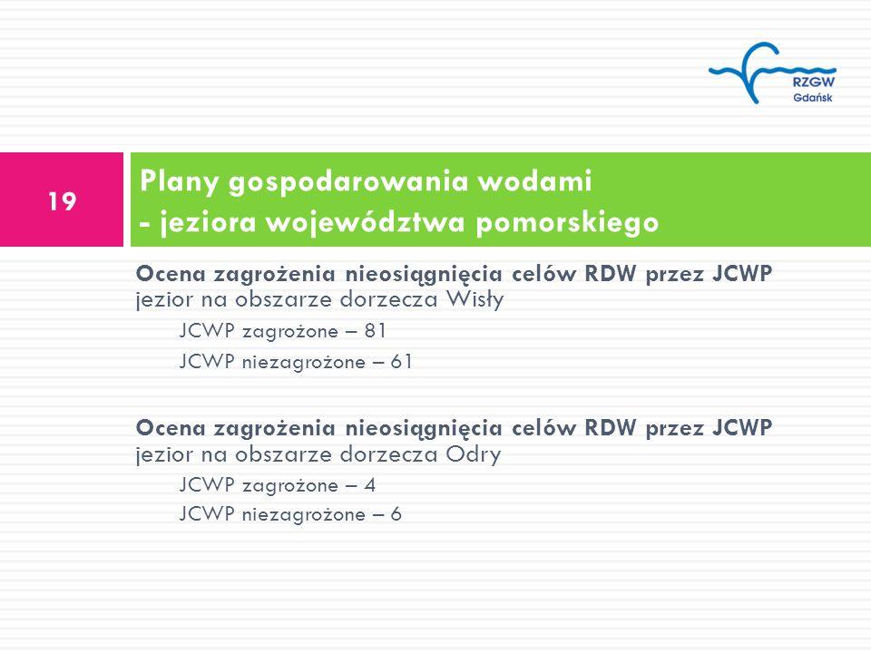 Ocena zagrożenia nieosiągnięcia celów RDW przez JCWP jezior na obszarze dorzecza Wisły JCWP zagrożone – 81 JCWP niezagrożone – 61 Ocena zagrożenia nie