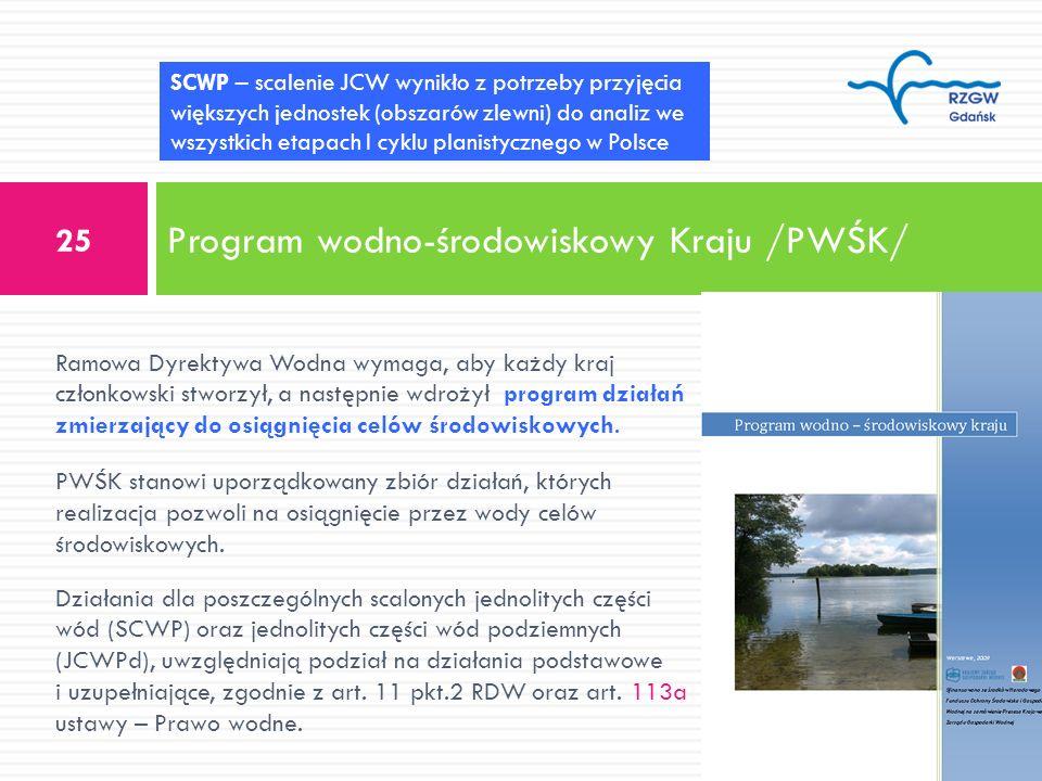 Program wodno-środowiskowy Kraju /PWŚK/ 25 Ramowa Dyrektywa Wodna wymaga, aby każdy kraj członkowski stworzył, a następnie wdrożył program działań zmi