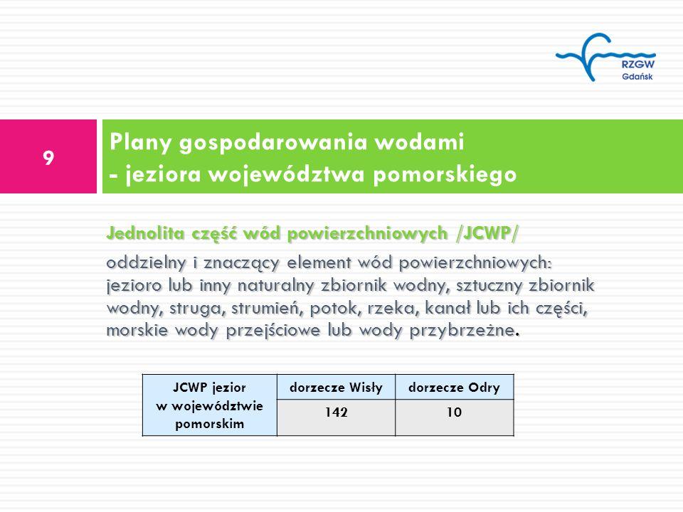 Jednolita część wód powierzchniowych /JCWP/ oddzielny i znaczący element wód powierzchniowych: jezioro lub inny naturalny zbiornik wodny, sztuczny zbi
