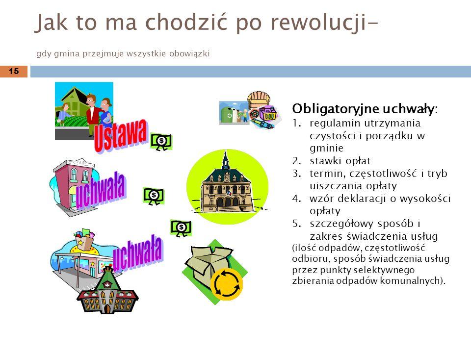Jak to ma chodzić po rewolucji- gdy gmina przejmuje wszystkie obowiązki 15 Obligatoryjne uchwały: 1.regulamin utrzymania czystości i porządku w gminie